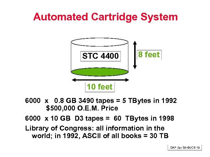 Automated Cartridge System STC 4400 8 feet 10 feet 6000 x 0. 8 GB