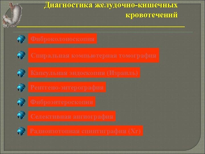 Диагностика желудочно-кишечных кровотечений Фиброколоноскопия Спиральная компьютерная томография Капсульная эндоскопия (Израиль) Рентгено-энтерография Фиброэнтероскопия Селективная ангиография