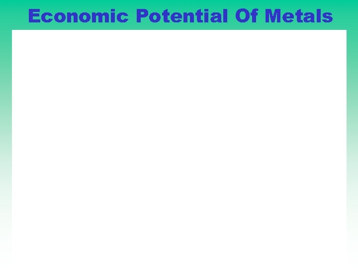 Economic Potential Of Metals
