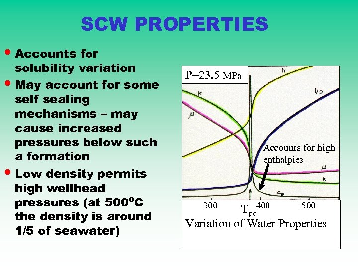 SCW PROPERTIES • Accounts for solubility variation • May account for some self sealing