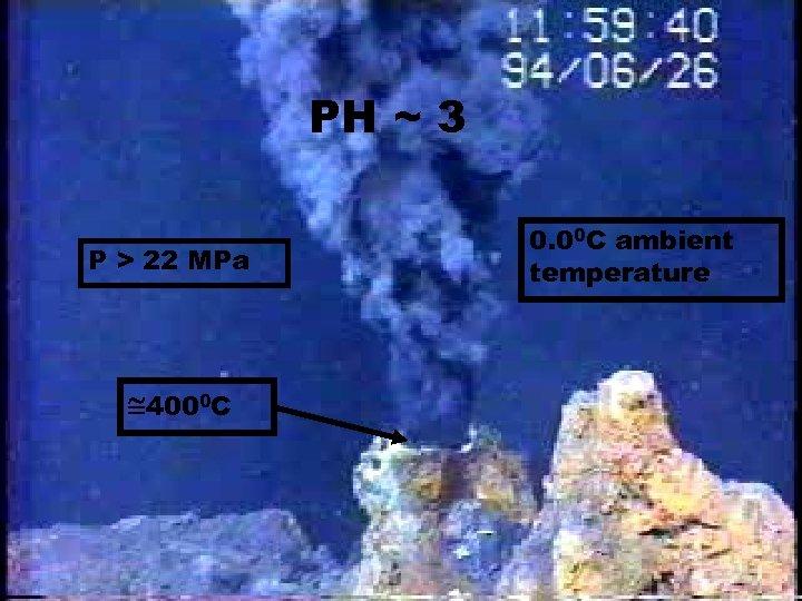 PH ~ 3 P > 22 MPa 4000 C 0. 00 C ambient temperature