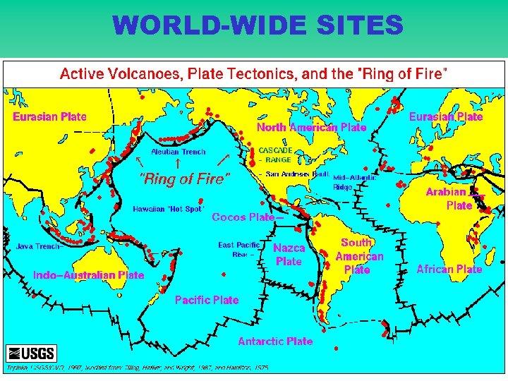 WORLD-WIDE SITES