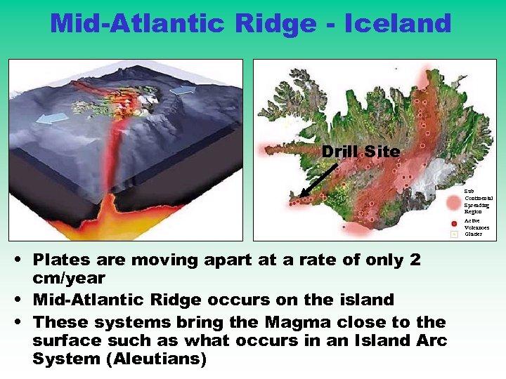 Mid-Atlantic Ridge - Iceland Drill Site Sub Continental Spreading Region Active Volcanoes Glacier •