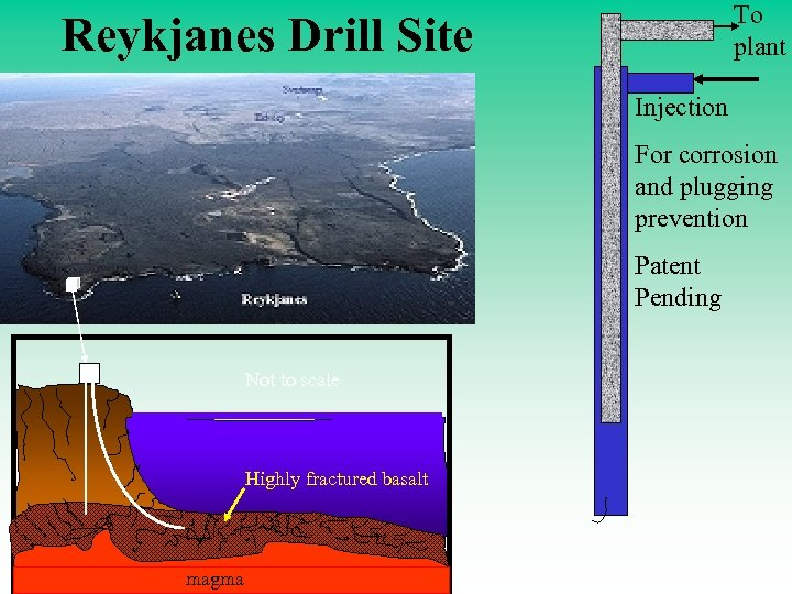 To plant Reykjanes Drill Site Injection For corrosion and plugging prevention Patent Pending Not
