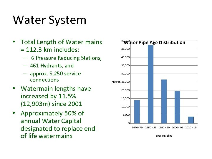 Water System • Total Length of Water mains = 112. 3 km includes: 50,