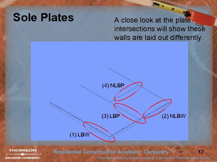 Sole Plates A close look at the plate intersections will show these walls are