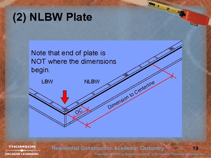 (2) NLBW Plate Note that end of plate is NOT where the dimensions begin.