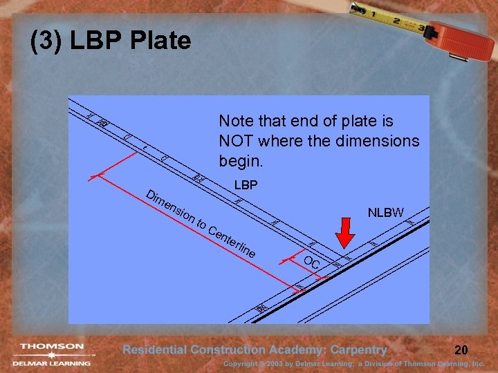 (3) LBP Plate Note that end of plate is NOT where the dimensions begin.