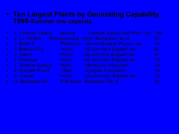 • Ten Largest Plants by Generating Capability, 1999 -Summer mw capacity • •