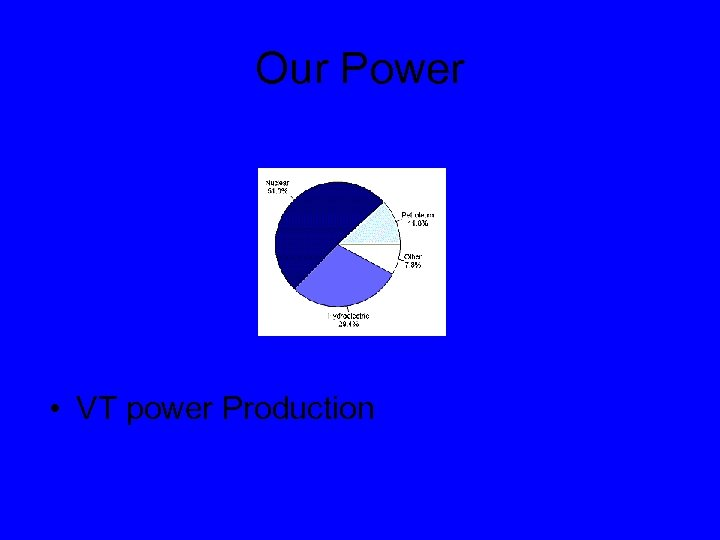 Our Power • VT power Production