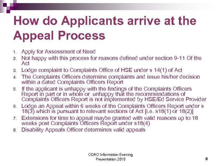 How do Applicants arrive at the Appeal Process 1. 2. 3. 4. 5. 6.