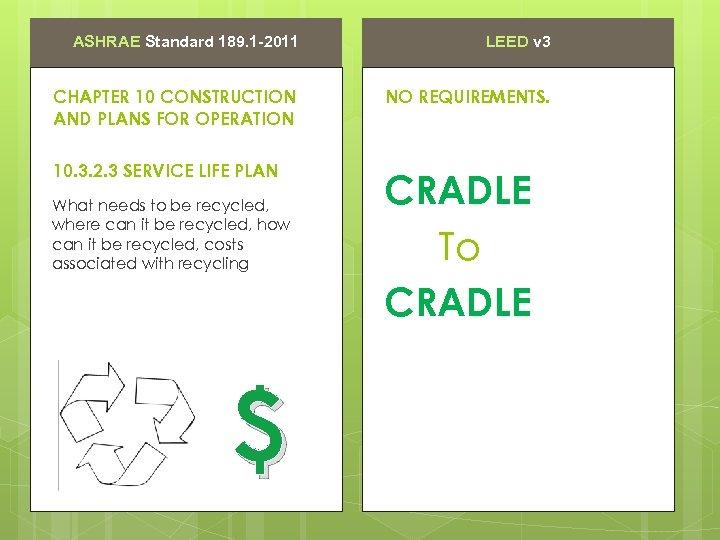 ASHRAE Standard 189. 1 -2011 LEED v 3 CHAPTER 10 CONSTRUCTION AND PLANS FOR