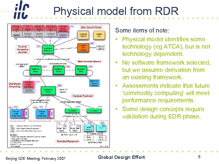 Physical model from RDR Some items of note: • Physical model identifies some technology