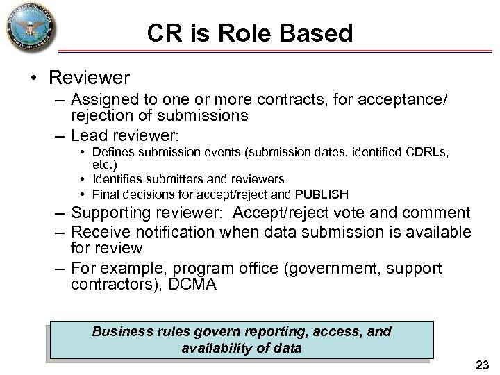 CR is Role Based • Reviewer – Assigned to one or more contracts, for