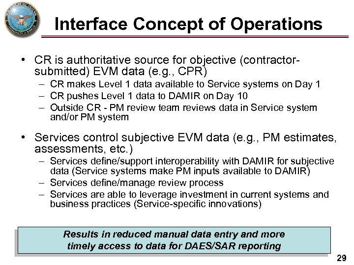Interface Concept of Operations • CR is authoritative source for objective (contractorsubmitted) EVM data