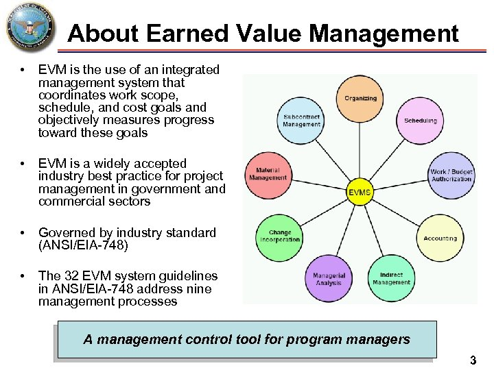 About Earned Value Management • EVM is the use of an integrated management system