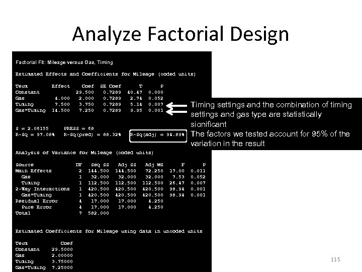 Analyze Factorial Design Factorial Fit: Mileage versus Gas, Timing Estimated Effects and Coefficients for