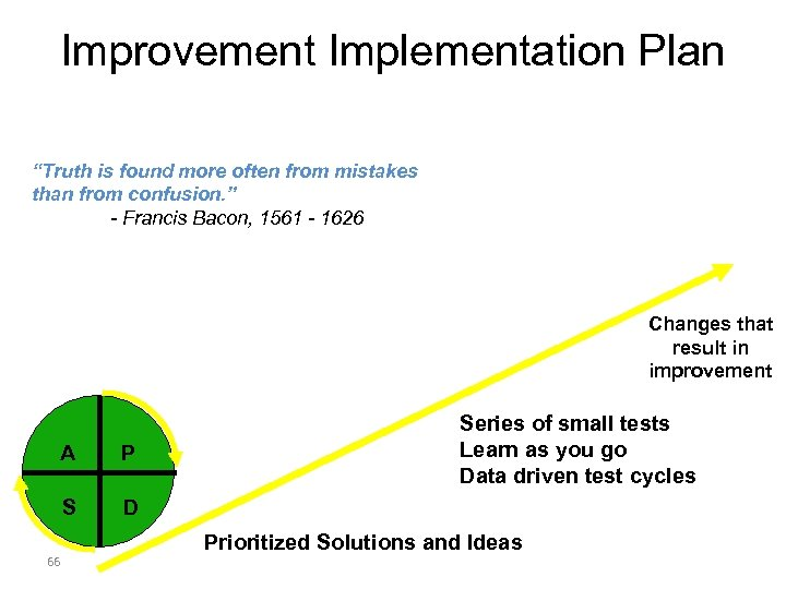 """Improvement Implementation Plan """"Truth is found more often from mistakes than from confusion. """""""