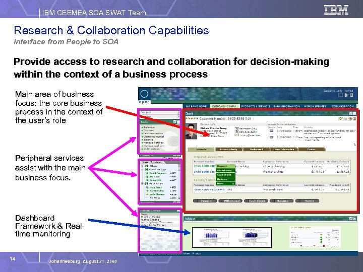IBM CEEMEA SOA SWAT Team Research & Collaboration Capabilities Interface from People to SOA