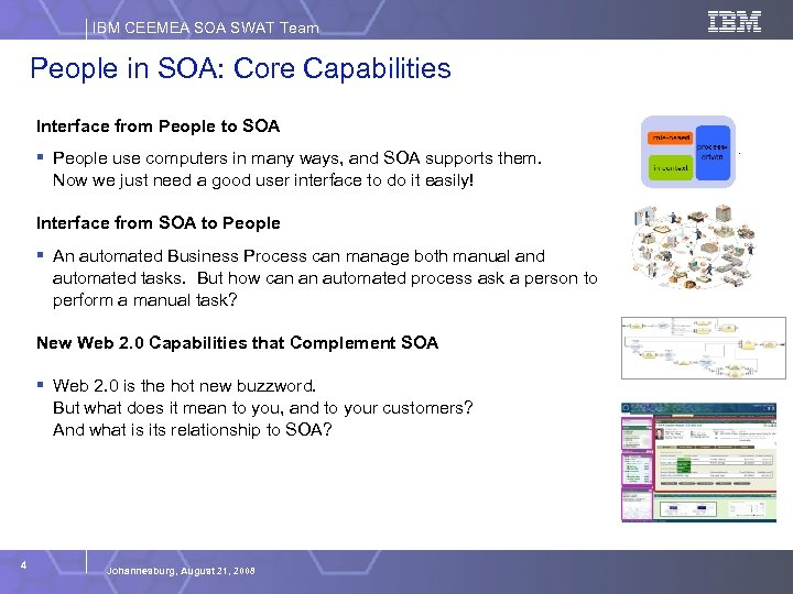 IBM CEEMEA SOA SWAT Team People in SOA: Core Capabilities Interface from People to