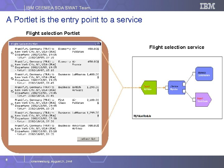 IBM CEEMEA SOA SWAT Team A Portlet is the entry point to a service