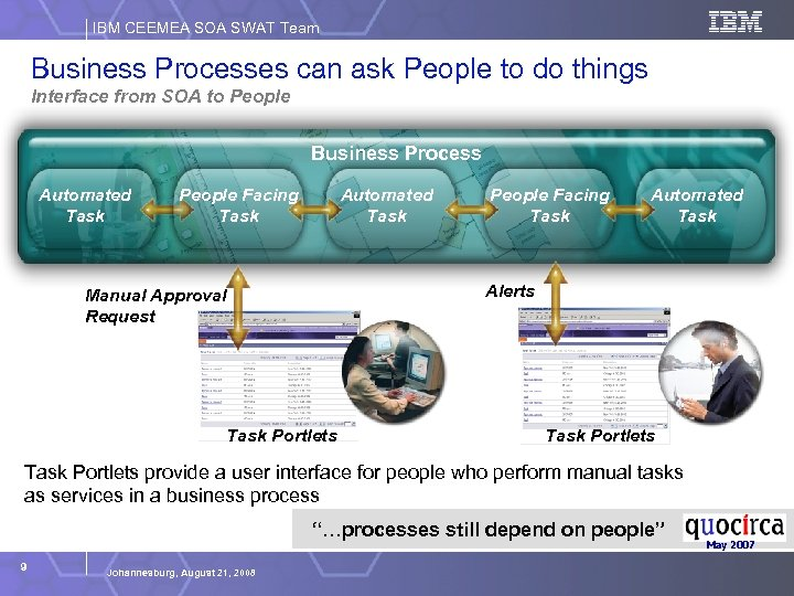 IBM CEEMEA SOA SWAT Team Business Processes can ask People to do things Interface