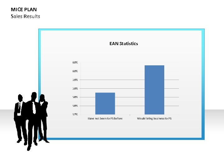 MICE PLAN Sales Results EAN Statistics