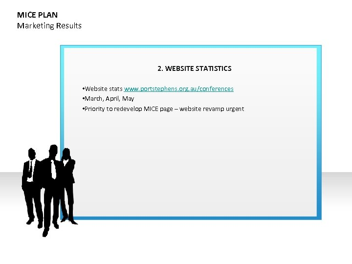 MICE PLAN Marketing Results 2. WEBSITE STATISTICS • Website stats www. portstephens. org. au/conferences