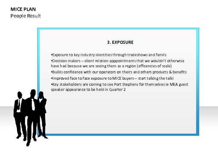 MICE PLAN People Result 3. EXPOSURE • Exposure to key industry identities through tradeshows