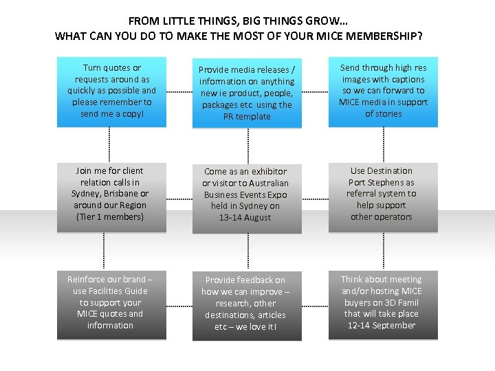 FROM LITTLE THINGS, BIG THINGS GROW… WHAT CAN YOU DO TO MAKE THE MOST