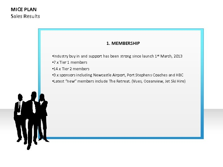 MICE PLAN Sales Results 1. MEMBERSHIP • Industry buy in and support has been