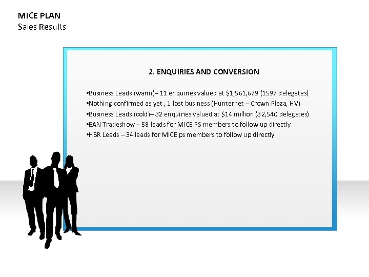 MICE PLAN Sales Results 2. ENQUIRIES AND CONVERSION • Business Leads (warm)– 11 enquiries
