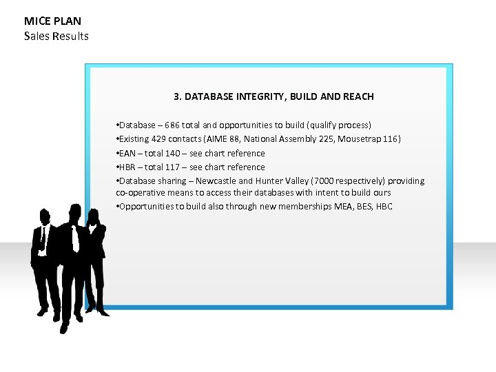 MICE PLAN Sales Results 3. DATABASE INTEGRITY, BUILD AND REACH • Database – 686