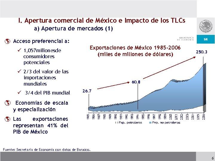 I. Apertura comercial de México e Impacto de los TLCs a) Apertura de mercados