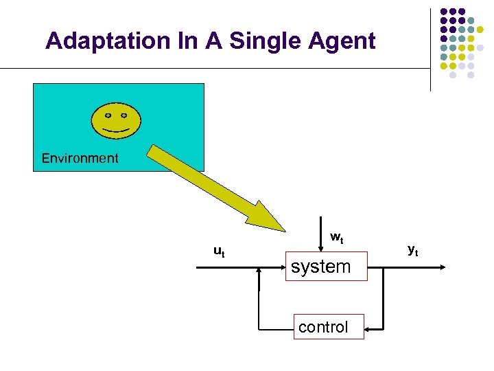 Adaptation In A Single Agent Environment ut wt system control yt