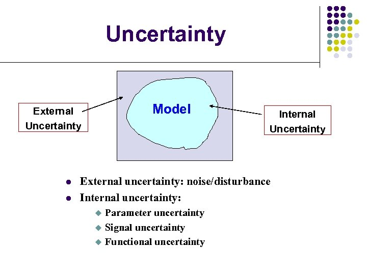 Uncertainty Model External Uncertainty l l Internal Uncertainty External uncertainty: noise/disturbance Internal uncertainty: u
