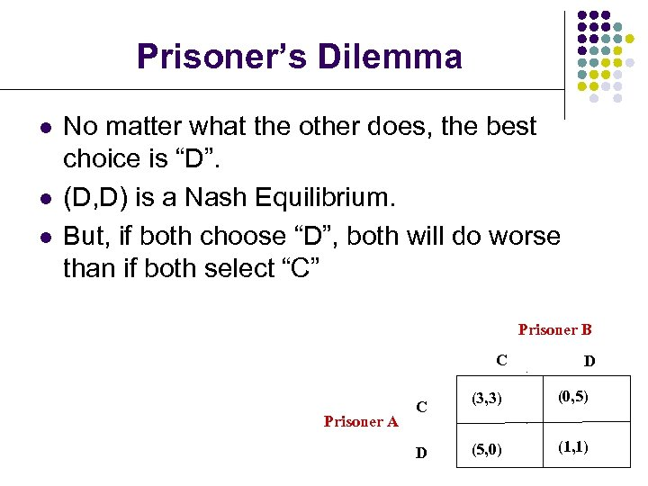 Prisoner's Dilemma l l l No matter what the other does, the best choice