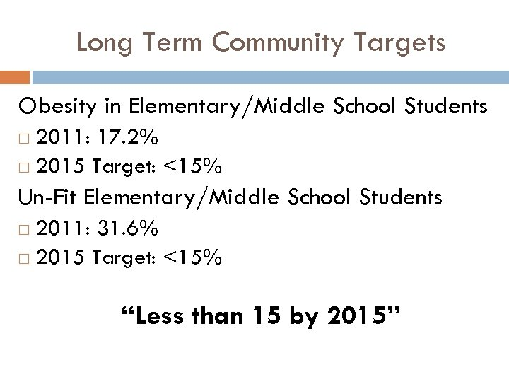 Long Term Community Targets Obesity in Elementary/Middle School Students 2011: 17. 2% 2015 Target: