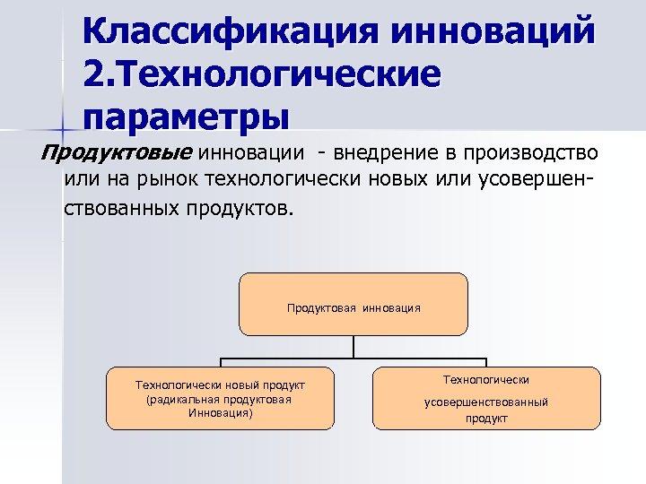 Классификация инноваций 2. Технологические параметры Продуктовые инновации внедрение в производство или на рынок технологически