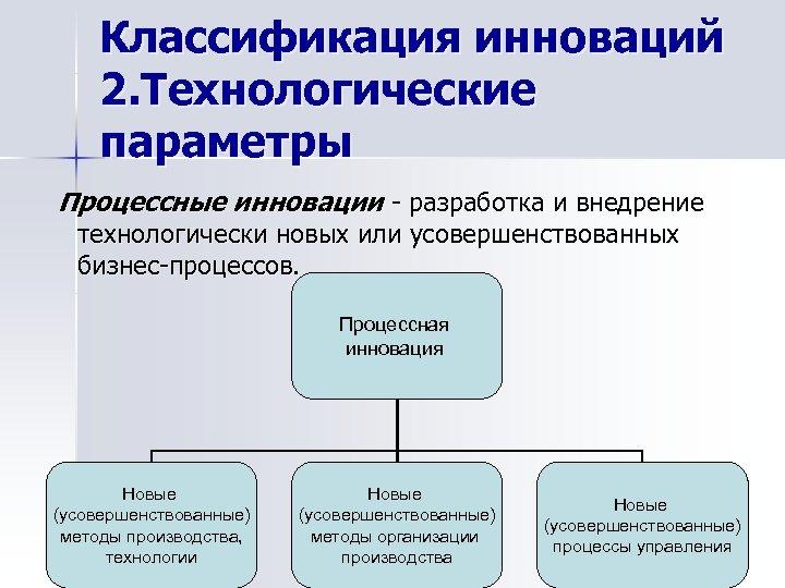 Классификация инноваций 2. Технологические параметры Процессные инновации разработка и внедрение технологически новых или усовершенствованных
