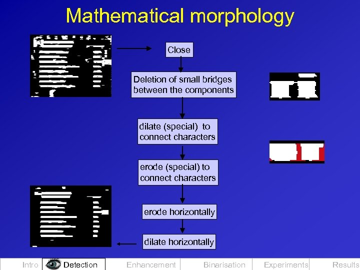 Mathematical morphology Close Deletion of small bridges between the components dilate (special) to connect