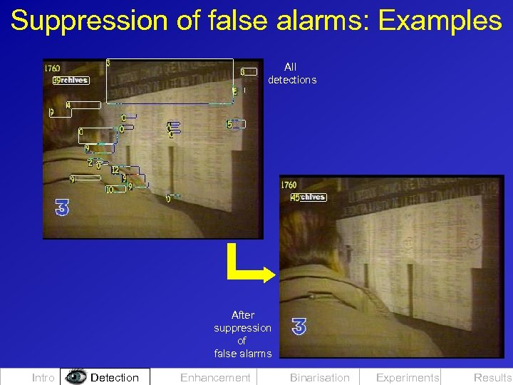 Suppression of false alarms: Examples All detections After suppression of false alarms Intro Detection