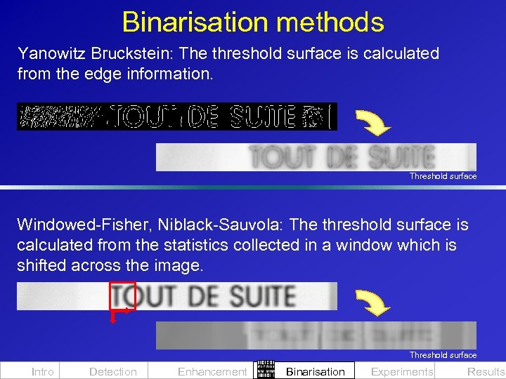 Binarisation methods Yanowitz Bruckstein: The threshold surface is calculated from the edge information. Threshold