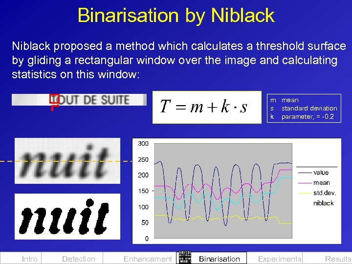 Binarisation by Niblack proposed a method which calculates a threshold surface by gliding a