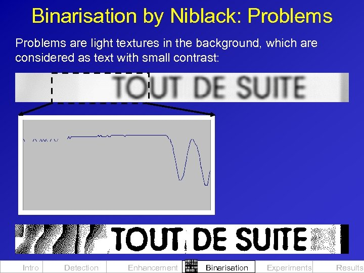 Binarisation by Niblack: Problems are light textures in the background, which are considered as
