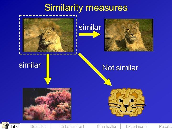 Similarity measures similar Intro Detection Not similar Enhancement Binarisation Experiments Results