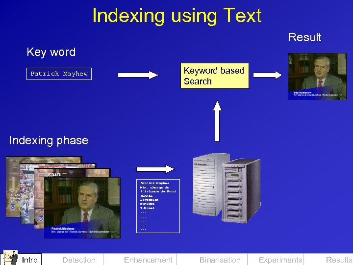 Indexing using Text Result Key word Keyword based Search Patrick Mayhew Indexing phase Patrick