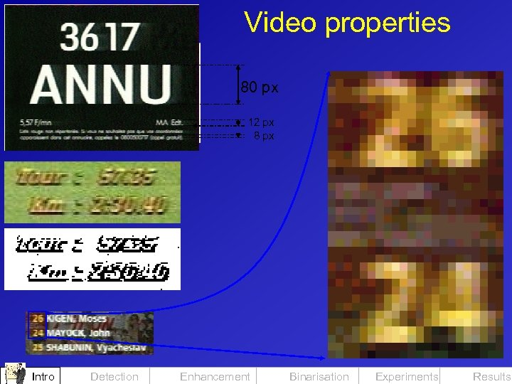 Video properties 80 px 12 px 8 px Intro Detection Enhancement Binarisation Experiments Results