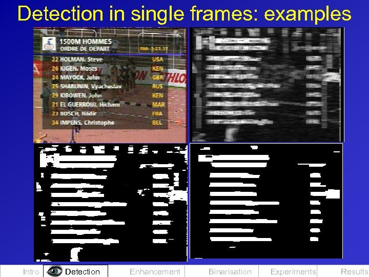 Detection in single frames: examples Intro Detection Enhancement Binarisation Experiments Results