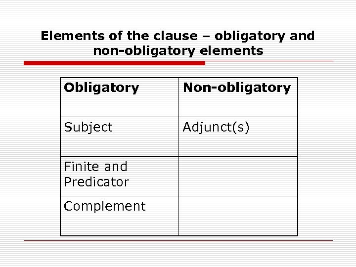 Elements of the clause – obligatory and non-obligatory elements Obligatory Non-obligatory Subject Adjunct(s) Finite